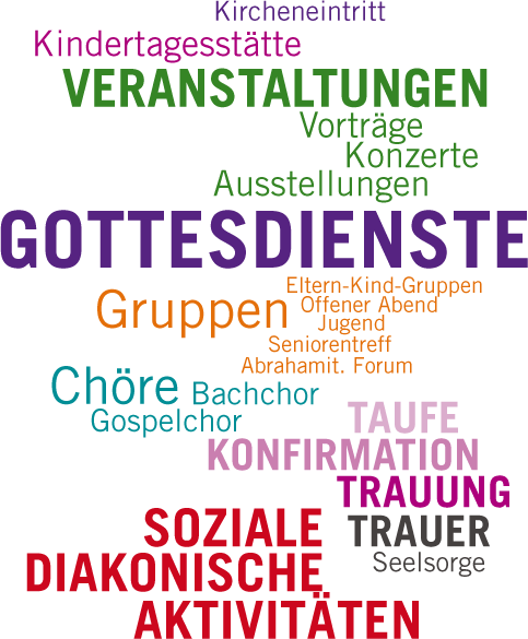 tagcloud-mobile